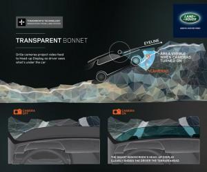 transparent-bonnet-land-rover
